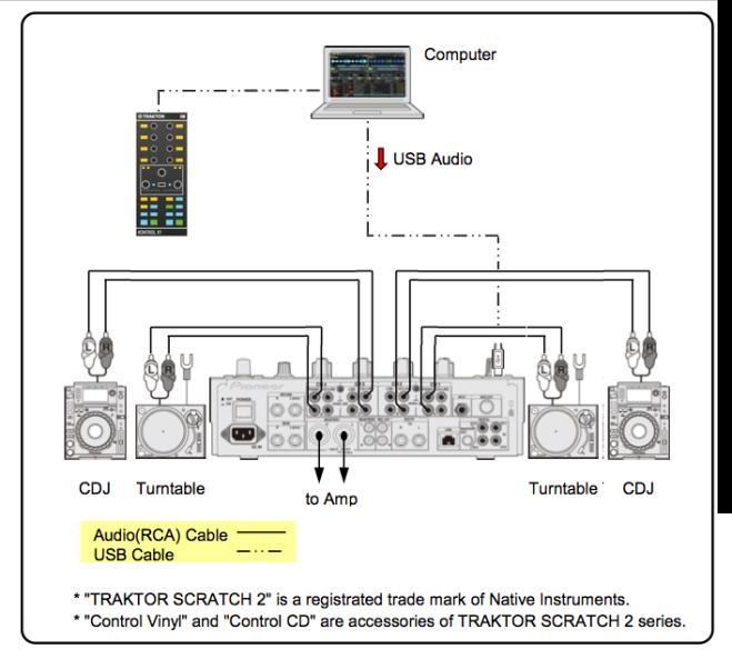 Transformando o mixer em placa de som